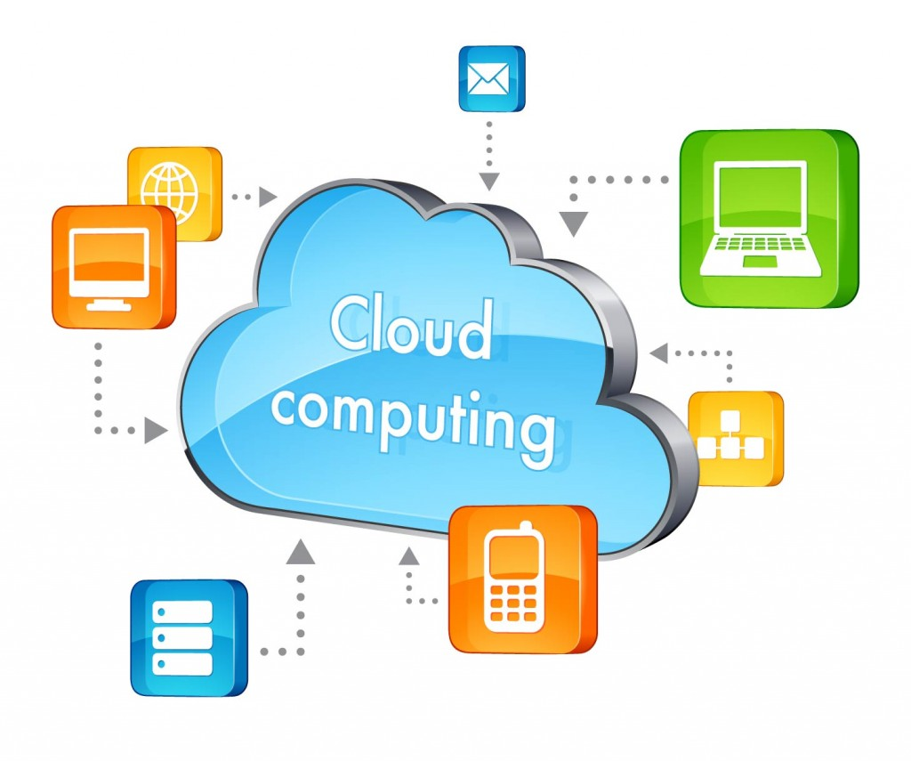 Introduction to Types of Cloud Computing